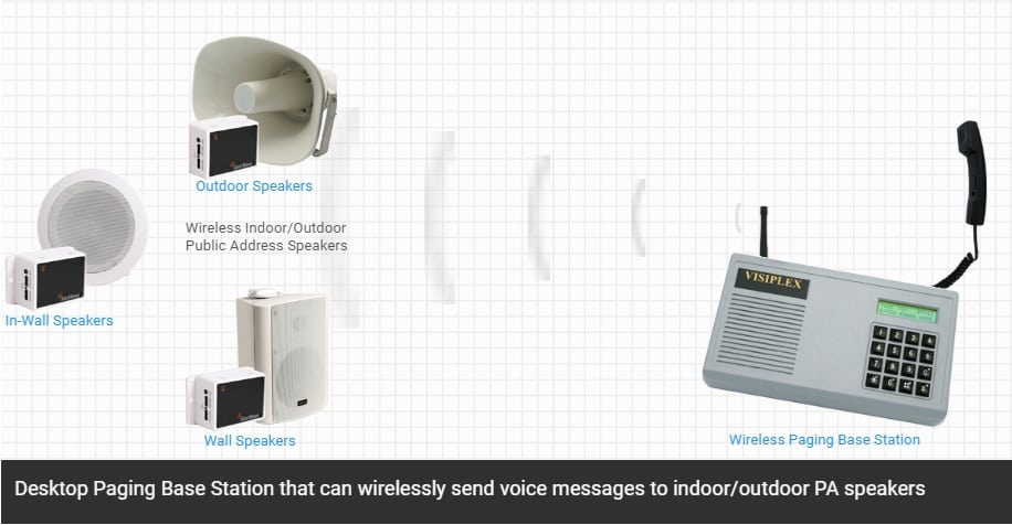 Wireless Pa System Reach People Across Your Facility