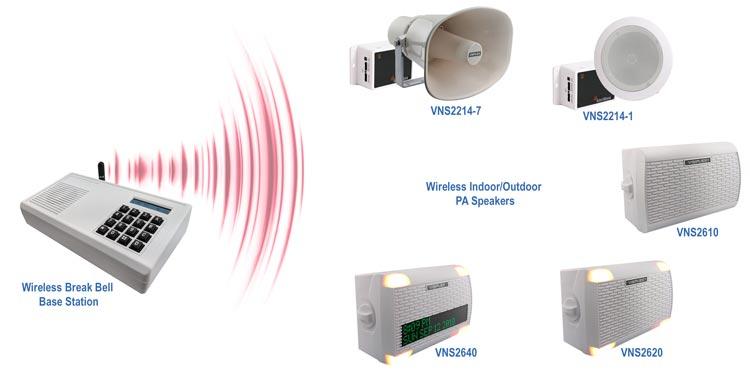 Wireless Break Bell System