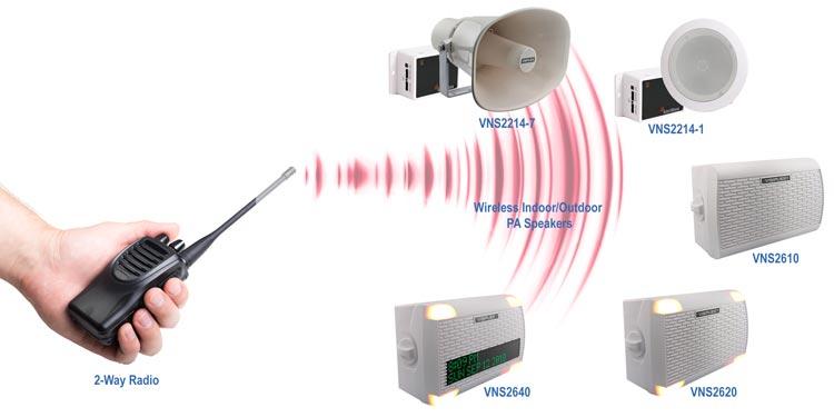 Radio PA Paging System