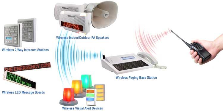 Radio Paging System