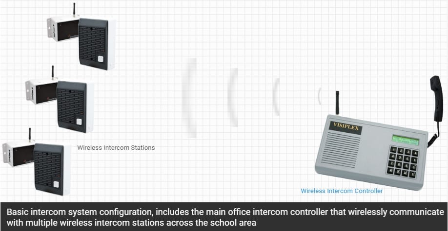 School Intercom System Two Way Communication Throughout