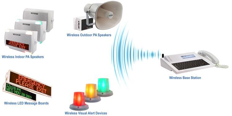 Wireless Emergency Notification System